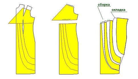 платья . Кройка, шитье, вязание